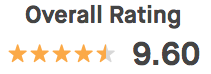 CultureRoute 9.6 rating on GoAbroad